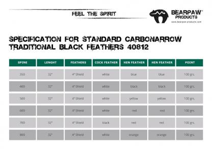 penthalon-black-feathers-data-file-web